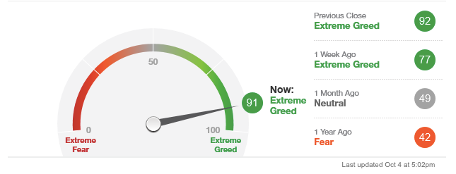 Quelle: