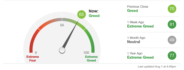CNN